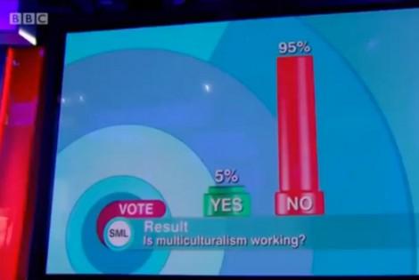 Le multiculturalisme ne fonctionne pas pour 95% des Anglais