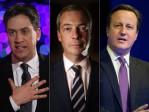 Pour les Anglais l'Ukip est moins à droite que le parti conservateur