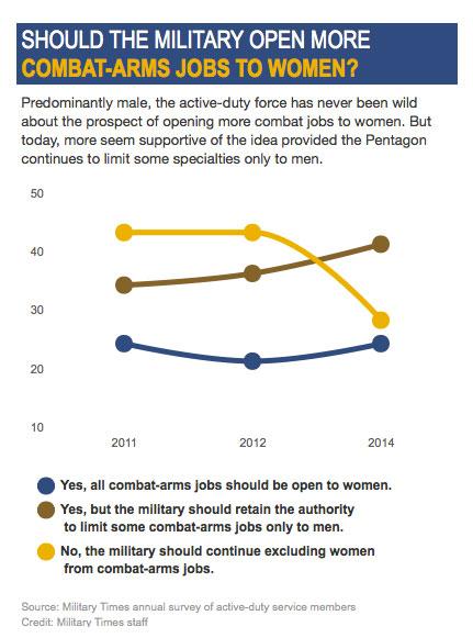 changement-culturel-armee-Obama-soldats-femmes-3