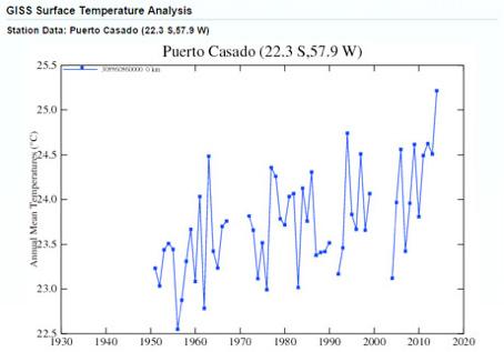 climatoseptiques-enquete-temperatures-mission-pape-francois-1