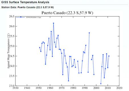 climatoseptiques-enquete-temperatures-mission-pape-francois-2