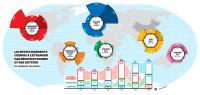 Les rachats d'entreprises américaines par la Chine représentent 63,3 milliards de 2000 à 2015