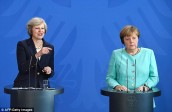 Theresa May et Angela Merkel parlent du Brexit
