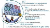 Horde sauvage: grâce à Hollande, un système féministe hystérique ravage le droit