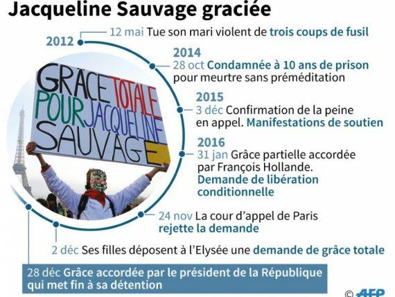 Sauvage Grâce Hollande Féministe Droit Ravage