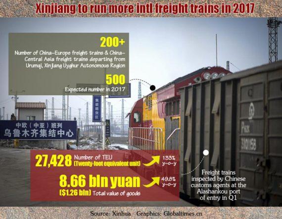 500 nombre trains marchandises 2017 marché européen produits chinois chiffre