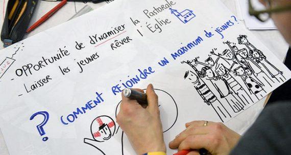 Eglise catholique questionnaire synode jeunesse en ligne