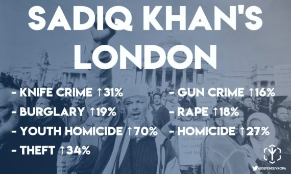 Londres délinquance immigration Sadiq Khan Cressida Dick