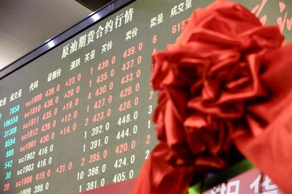 Chine marché contrats terme pétrole brut