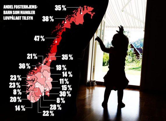 Barnevernet Norvège enfants scandale