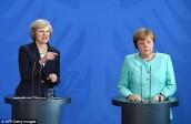 Theresa May et Angela Merkel parlent du Brexit