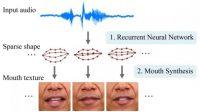 Intelligence artificielle: l'AI permet de transformer un sujet audio en vidéo