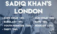 Délinquance: le Londres de Sadiq Khan détrône New York, le chef de la police Cressida Dick refuse d'incriminer l'immigration