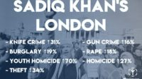 Délinquance : le Londres de Sadiq Khan détrône New York, le chef de la police Cressida Dick refuse d'incriminer l'immigration