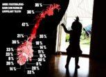 Nouveau scandale en Norvège: un quart des enfants placés en famille d'accueil par le Barnevernet ne sont pas suivis!