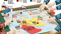 Nucléaire iranien: entre le mondialisme et Trump, la question postcommuniste